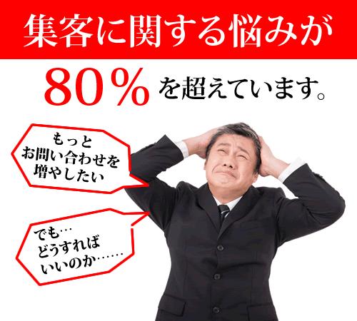 集客に関する悩みが80%を超えています。