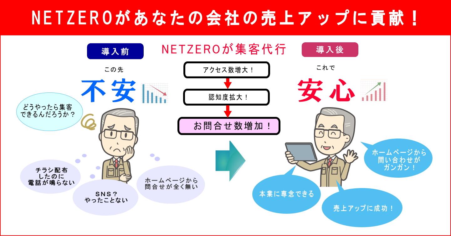 集客代行サービス NETZROがあなたの会社の売上アップに貢献!